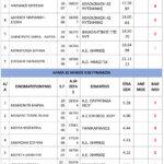ΑΠΟΤΕΛΕΣΜΑΤΑ-ΣΤΙΒΟΣ-26-7-3