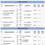 ΑΠΟΤΕΛΕΣΜΑΤΑ-ΣΤΙΒΟΣ-26-7-6