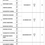 ΑΠΟΤΕΛΕΣΜΑΤΑ-ΣΤΙΒΟΣ-26-7-9