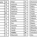 ΠΙΝΑΚΑΣ-ΚΡΟΥΣΜΑΤΩΝ
